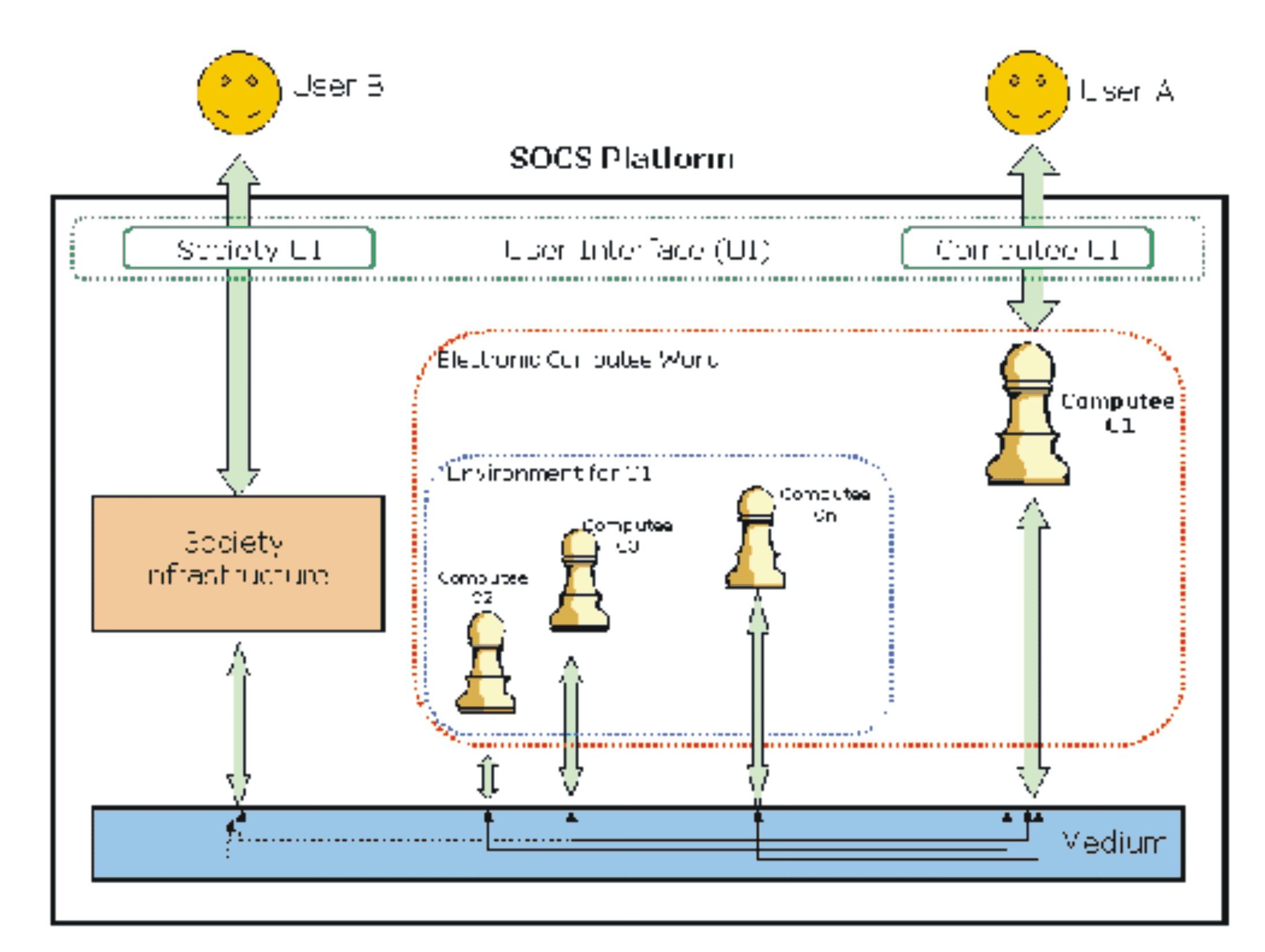Print Version Schema Of Origami Mobile Crane 2 Conceptual Organization Prosocs